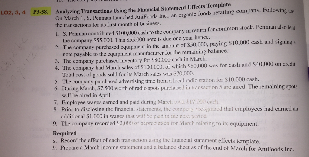 Solved Balance Sheet Income Statement A Transaction Cash