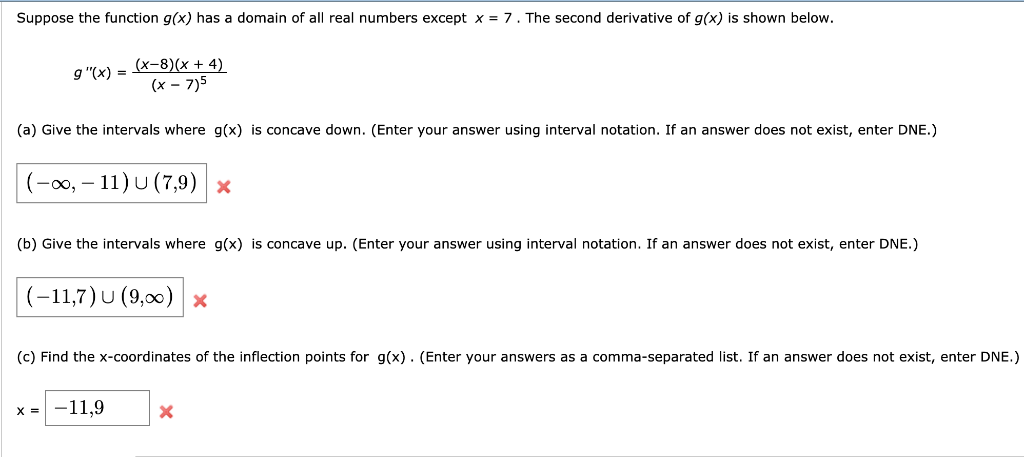 Solved Suppose The Function G X Has A Domain Of All Real Chegg Com