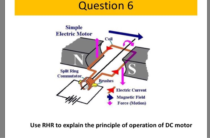 simple electric motor design. Question 6 Simple Electric Motor Coil Split Ring Commutator Brushes Current Magnetic Field Force ( Design