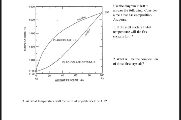 Solved Use The Diagram At Left To Answer The Following C