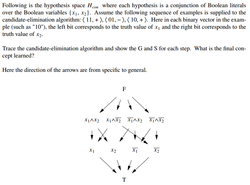 Solved: Following Is The Hypothesis Space Hcon Where Each