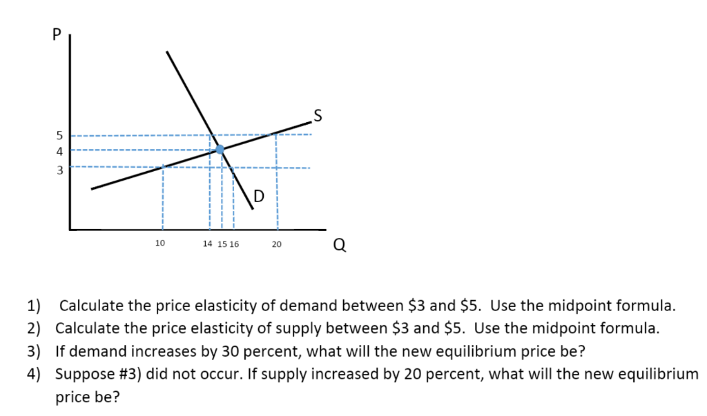 Solved 4 10 14 1516 20 1 Calculate The Price Elasticity