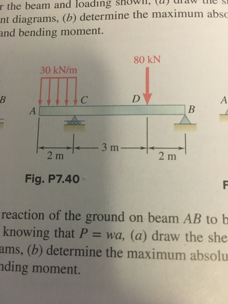 Solved 740 For The Beam And Loading Shown A Draw Of Reactant Bending Moment On Diagram Shear Diagrams B Determine Maximum Absolute Values