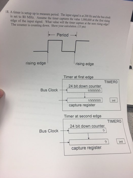 Solved: 18  A Timer Is Setup Up To Measure Period  The Inp