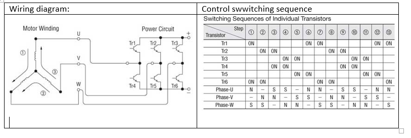 Solved: An Induction Motor Is Controlled Via An Inverter ... on vfd connection diagram, vfd with brake diagram, vfd circuit, 3 phase plug diagram, vfd schematic diagram and control, vfd motor diagram, vfd pump wiring schematic, vfd control rooms, vfd speed remote control diagram, dc to ac inverter circuit diagram, vfd controller, vfd wiring-diagram parallel, vfd line diagram 3, vfd single line diagram of, variable frequency drive diagram,