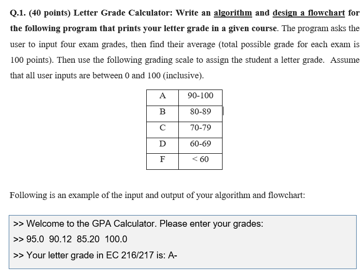 40 points letter grade calculator write an algorithm and