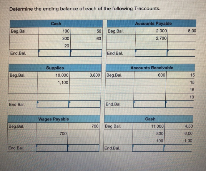 how to calculate ending balance of accounts receivable