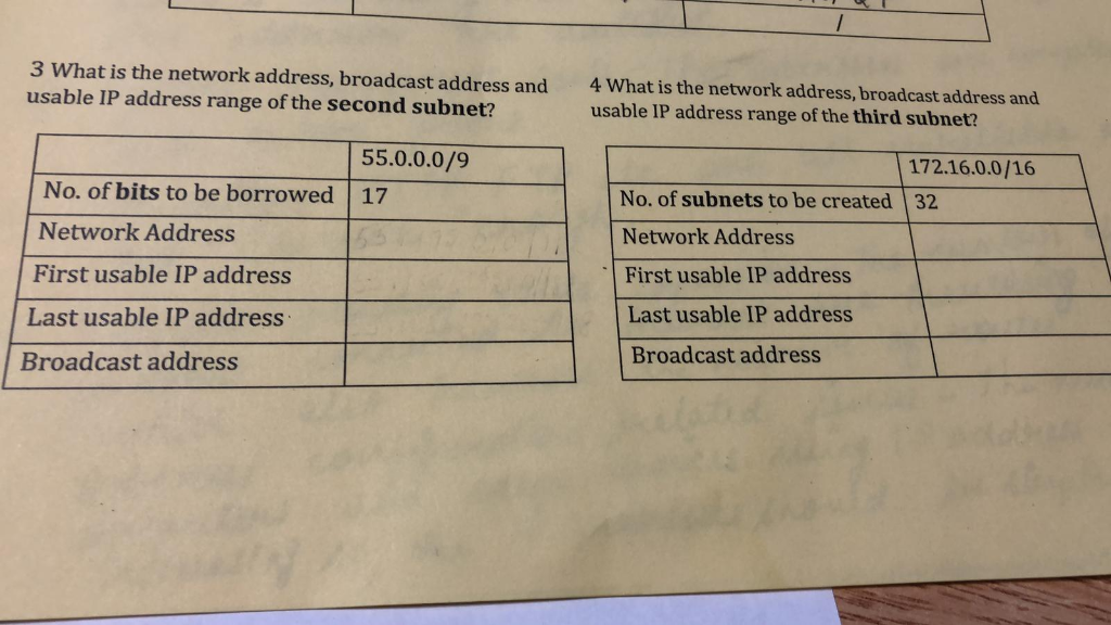 Solved: 3 What Is The Network Address, Broadcast Address A