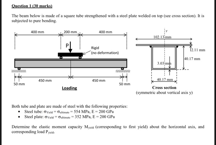Solved: The Beam Below Is Made Of A Square Tube Strengthen