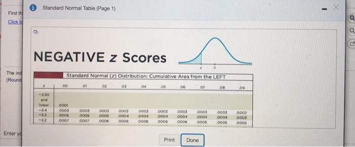 photograph regarding Z Score Table Printable called Resolved: Identify The Indicated Z Ranking. The Graph Depicts The