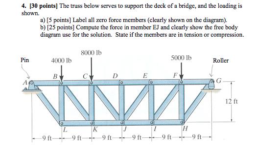 Deck Truss Diagram Sample Diagram Wiring Diagram Symbols