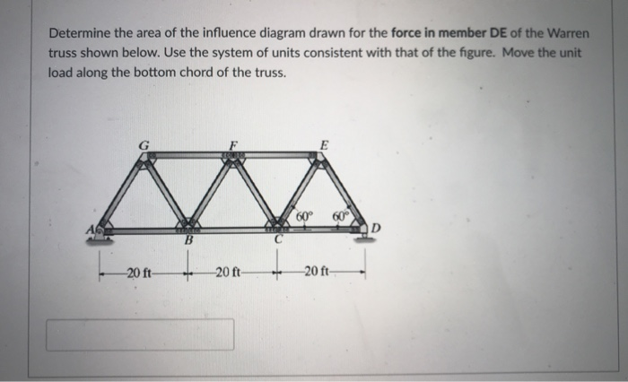 Solved Determine The Area Of The Influence Diagram Drawn