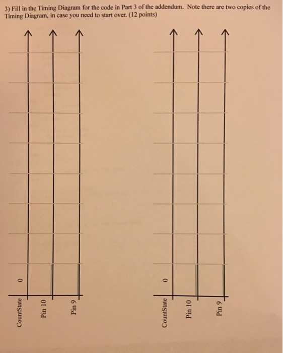 3) Fill in the Timing Diagram for the code in Part 3 of the addendum. Note there are two copies of the Timing Diagram, in case you need to start over. (12 points)