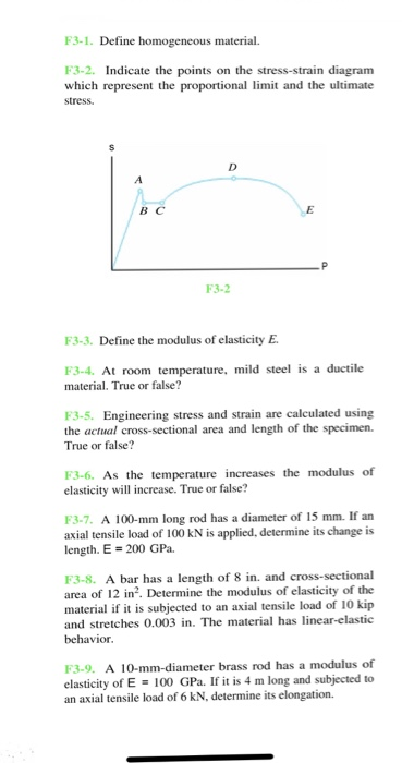 Solved F3 1 Define Homogeneous Material F3 2 Indicate T