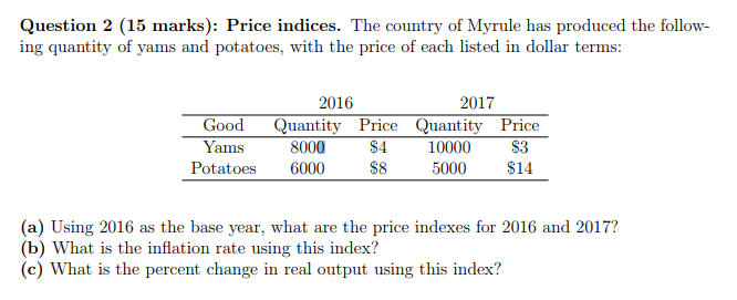 Question 2 15 Marks Price Indices The Country Of Myrule Has Produced