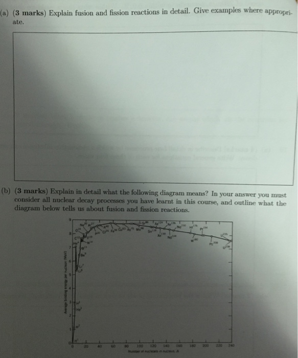 (a) (3 marks) explain fusion and fission reactions in detail  give