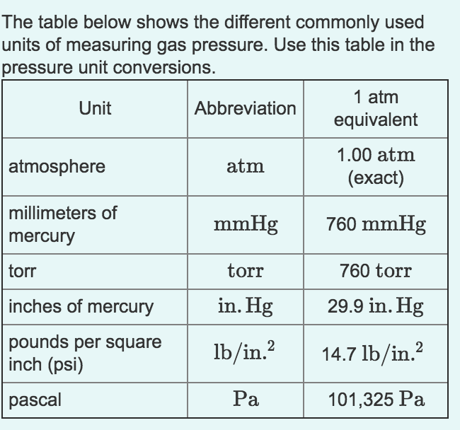 Solved part c high pressure liquid chromatography hplc - Pressure units conversion table ...