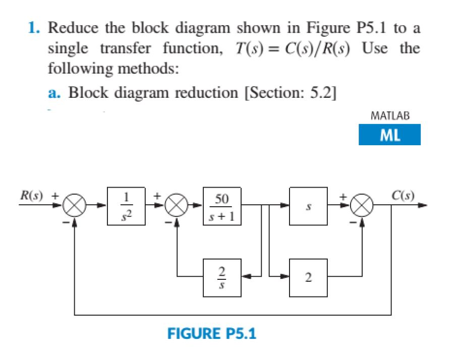 Solved  1  Reduce The Block Diagram Shown In Figure P5 1 T