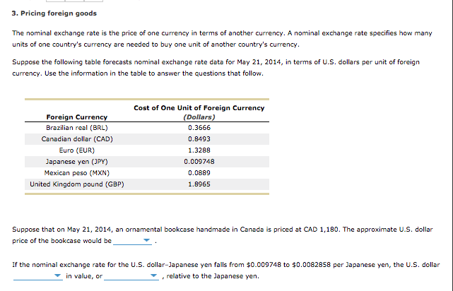 Pricing Foreign Goods The Nominal Exchange Rate Is Price Of One Currency In