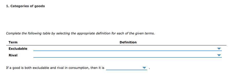 1. Categories of goods Complete the following table by selecting the appropriate definition for each of the given terms. Term