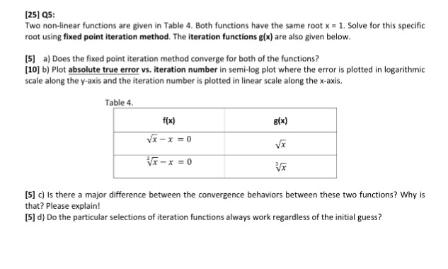 Solved: Two Non-linear Functions Are Given In Table 4  Bot