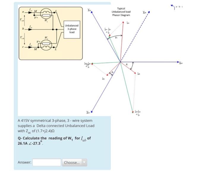 Solved: Typical Unbalanced Load Phasor Diagram 3-phase Loa... | Chegg.comChegg