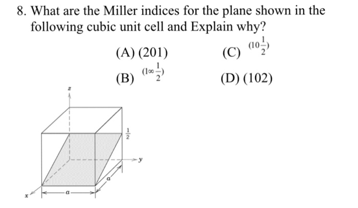 diagram math solver solved what are the miller indices for the plane shown in  solved what are the miller indices for the plane shown in