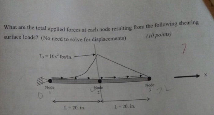 What are the total applied each node surface loads? (No need to solve for displacements) forces at each node resulting from the following shearing (10 points) T, = 10x2 lbs/in. Node Node L = 20, in. L = 20, in.