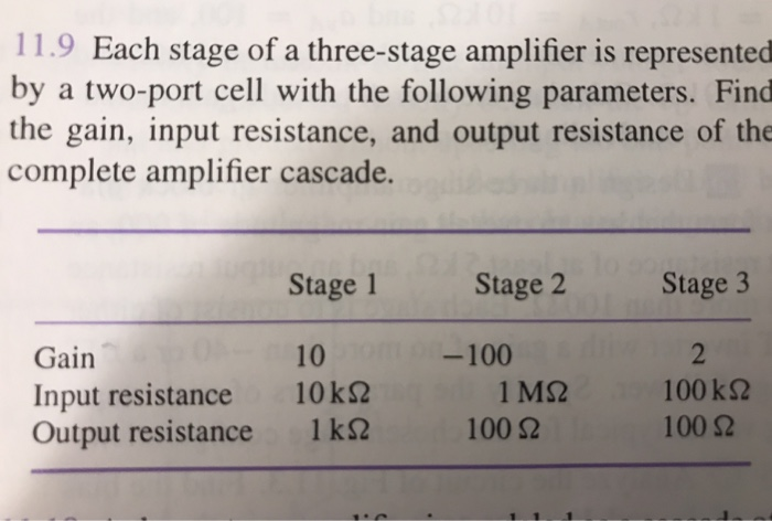 11.9 Each stage of a three-stage amplifier is represented by a two-port cell with the following parameters. Find the gain, input resistance, and output resistance of the complete amplifier cascade. Stage 1 Stage 2 Stage 3 -100 Gain Input resistance Output resistance 10 10 k Ω 100 k Ω 100 Ω 1k Ω 100 Ω