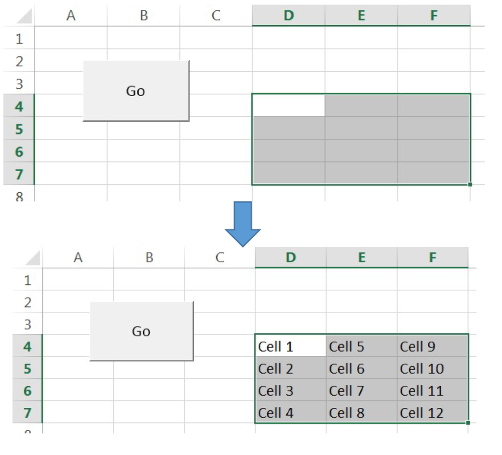 """Create A VBA Subroutine That Will Place A Name """"Ce    