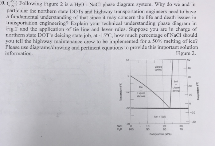 Solved 0 following figure 2 is a ho naci phase diagram following figure 2 is a ho naci phase diagram system why do ccuart Images