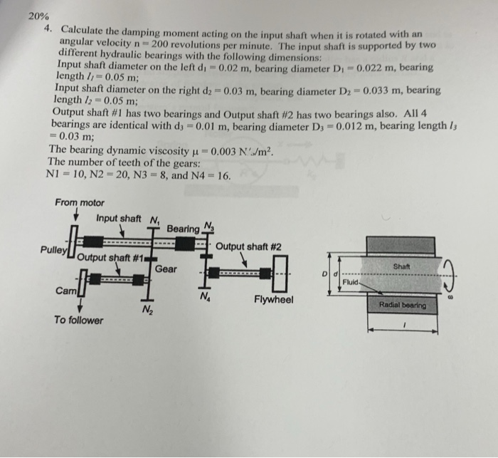 Solved: 20% 4. Calculate The Damping Moment Acting On The