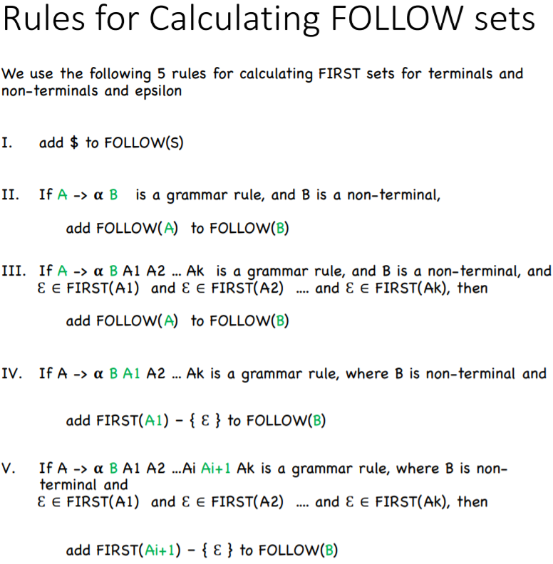 Solved: Consider The Following Grammar And Calculate The F