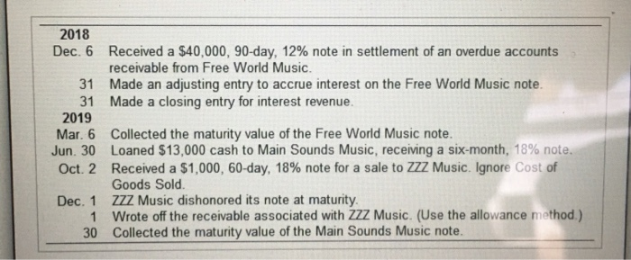 2018 Dec. 6 Received a $40,000, 90-day, 12% note in settlement of an overdue accounts receivable from Free World Music Made an adjusting entry to accrue interest on the Free World Music note 31 31 Made a closing entry for interest revenue 2019 Mar. 6 Jun. 30 Oct. 2 Collected the maturity value of the Free World Music note Loaned $13,000 cash to Main Sounds Music, receiving a six-month, 18% note. Received a $1,000, 60-day, 18% note for a sale to ZZZ Music. Ignore Cost of Goods Sold ZZZ Music dishonored its note at maturity Dec. 1 1 Wrote off the receivable associated with ZZZ Music. (Use the allowance method.) 30 Collected the maturity value of the Main Sounds Music note