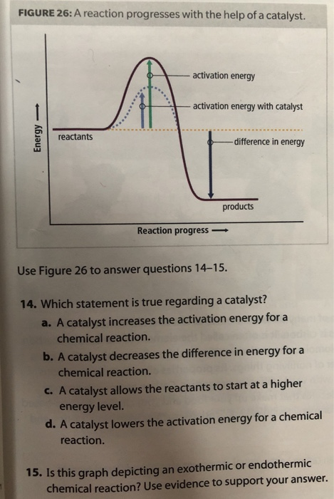 what decreases the activation energy of a chemical reaction