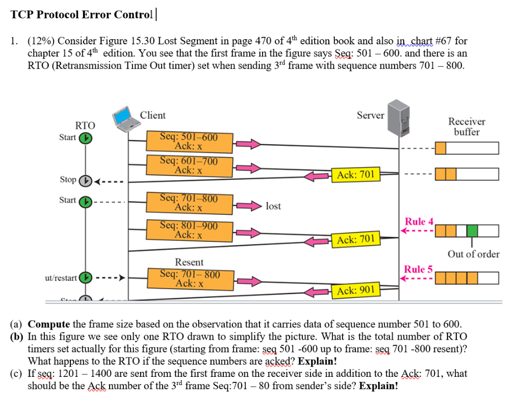 Solved: TCP Protocol Error Controll (1200) Consider Figure