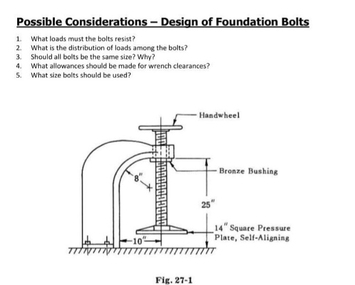 solved what loads must the bolts resist what is the dist