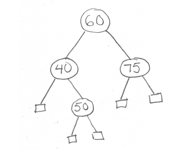 Solved: 1  [10 Pts ] AVL Trees: Example Operations (a) [5