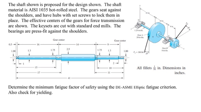 Solved: The Shaft Shown Is Proposed For The Design Shown
