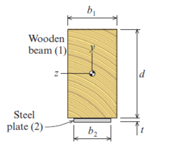 Solved A Wood Beam 1 Is Reinforced On Its Lower Surface