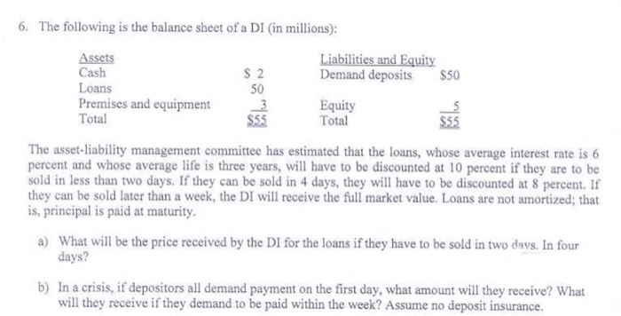 6. The following is the balance sheet of a DI (in millions): Assets Cash Loans Premises and equipment 3 Total S 2 50 Liabilities and Equity Demand deposits $50 3Equity Total The asset-liability management committee has estimated that the loans, whose average interest rate is 6 percent and whose average life is three years, will have to be discounted at 10 percent if they are to be sold in less than two days. If they can be sold in 4 days, they will have to be discounted at 8 percent. If they can be sold later than a week, the DI will receive the full market value. Loans are not amortized; that is, principal is paid at maturity. a) What will be the price received by the DI for the loans if they have to be sold in two days. In four days? In a crisis, if depositors all demand payment on the first day, what amount will they receive? What will they receive if they demand to be paid within the week? Assume no deposit insurance. b)