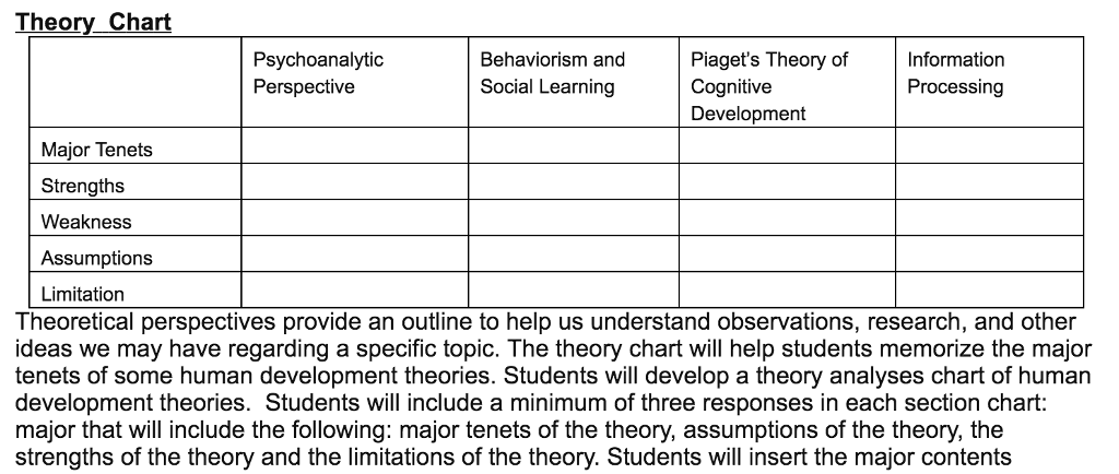 strengths and weaknesses of psychoanalytic theory