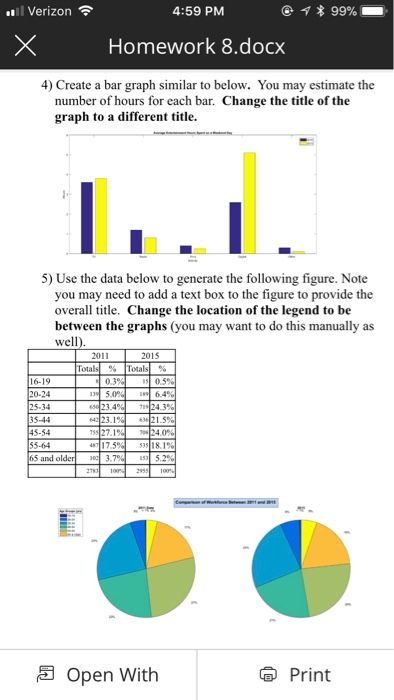 Question 11 Verizon 459 PM 99 Homework 8docx 4 Create A Bar Graph Similar To Below You May Esti