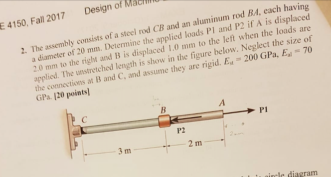 E 4150, Fall 2017 Design of Macl a diameter of 20 mm. Determine the applied loads Pl and P2 if A s displaced 2.0 mm to the right and B is displaced 1.0 mm to the left when the loads a applied. The unstretched length is show in the figure below. Neglect the size of the connections at B and C, and assume they are rigid. Est-200 GPa, E, 7 GPa. [20 points] 2. The assembly consists of a steel rod CB and an aluminum rod BA, each havin P2 2 3 aircle diagram