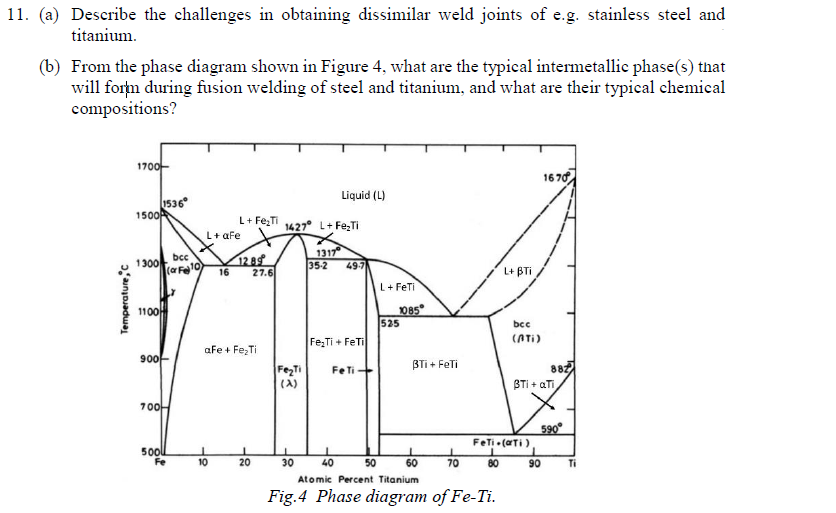 welding phase diagram wiring diagramequilibrium diagram poster solved 11 (a) describe the challenges in obtaining dissi(a) describe the