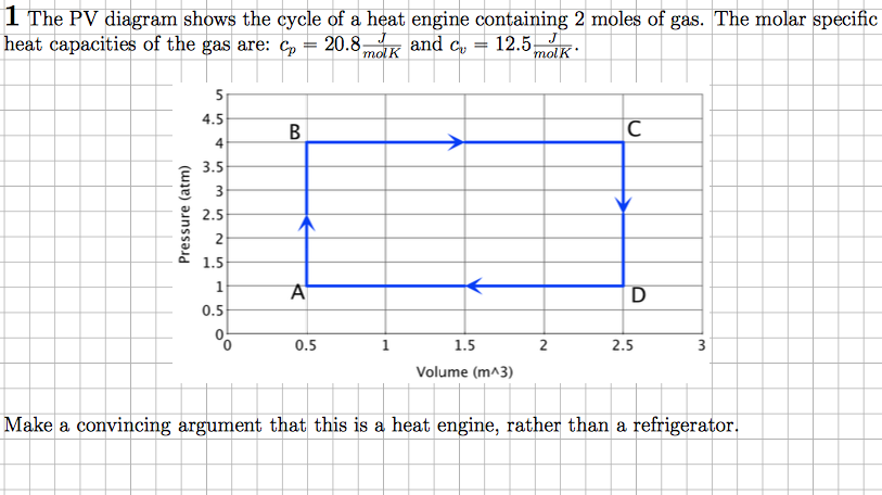 1 The Pv Diagram Shows Cycle Of A Heat Engine Containing 2 Moles Gas: Heat Engine Vs Refrigerator Pv Diagram At Anocheocurrio.co