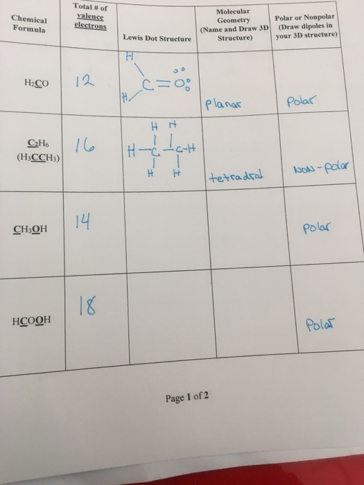 Solved Total Of Molecular Geometry Valence Polar Or Non Chegg Com