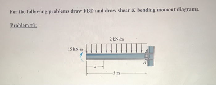 Solved For The Following Problems Draw Fbd And Draw Shear