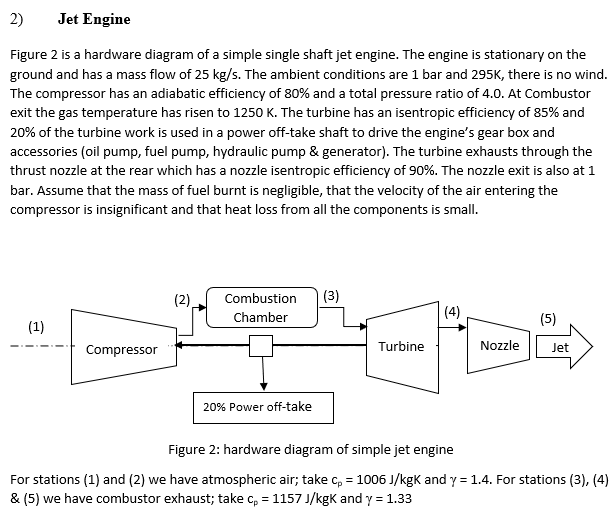 Solved 2 Jet Engine Figure 2 Is A Hardware Diagram Of A