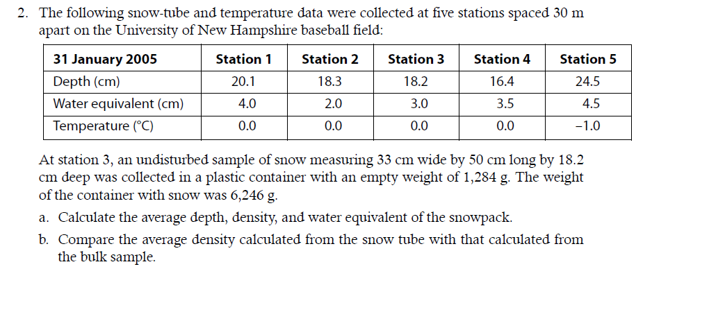 A temperature of 20C is equivalent to approximately? - Answers